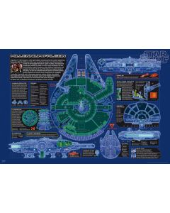 Star Wars - Millennium Falcon - Movie Poster