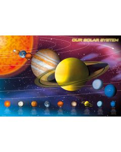 Our Solar System - Poster