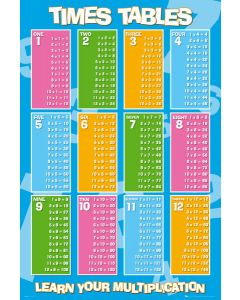 Times Tables - Poster