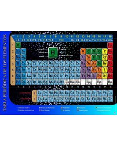 Periodic Table Of Elements - Poster